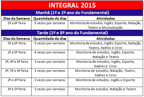 Integral quadro